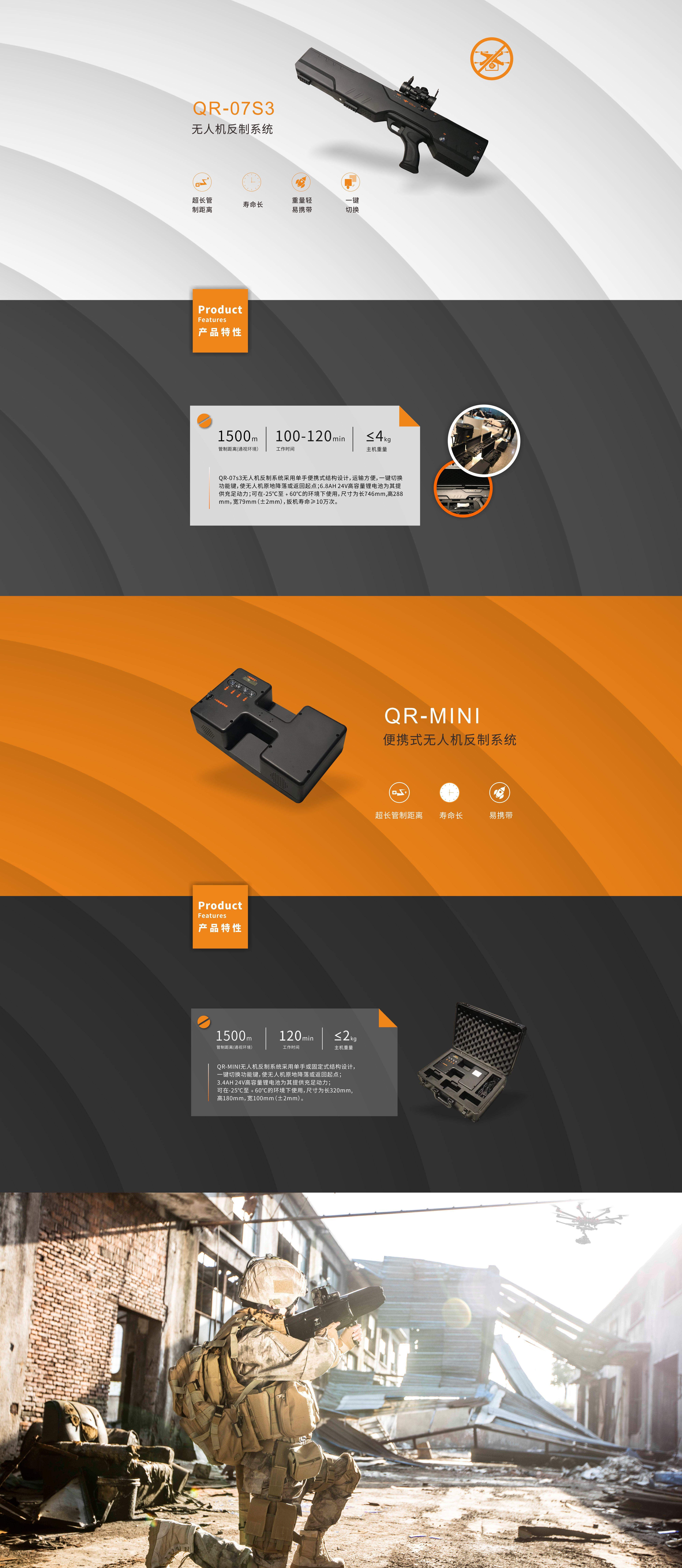 QR-07S3+QR-MINI